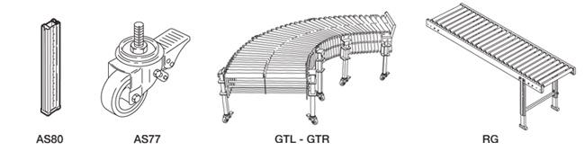 SIAT PS50T/B - Voliteľná konfigurácia a príslušenstvo